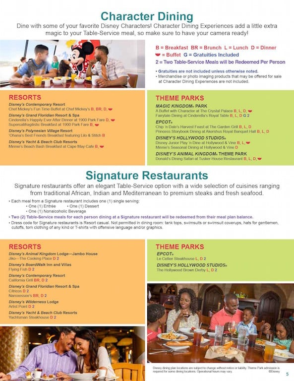 changes for the 2017 Disney Dining Plan